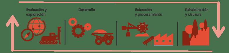 Traduccion mineria y recursos